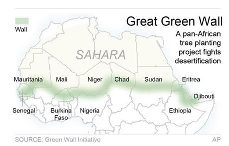 The Great Green Wall--Combatting Desertification