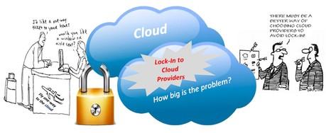 Cloud Computing Lock-In
